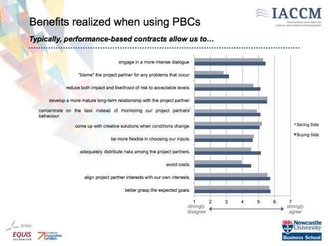 Benefits of a PBC