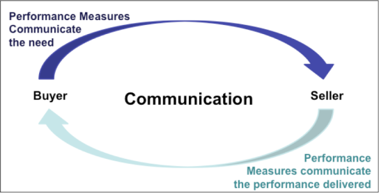 Communication_Diagram